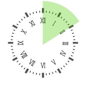 10 minute test